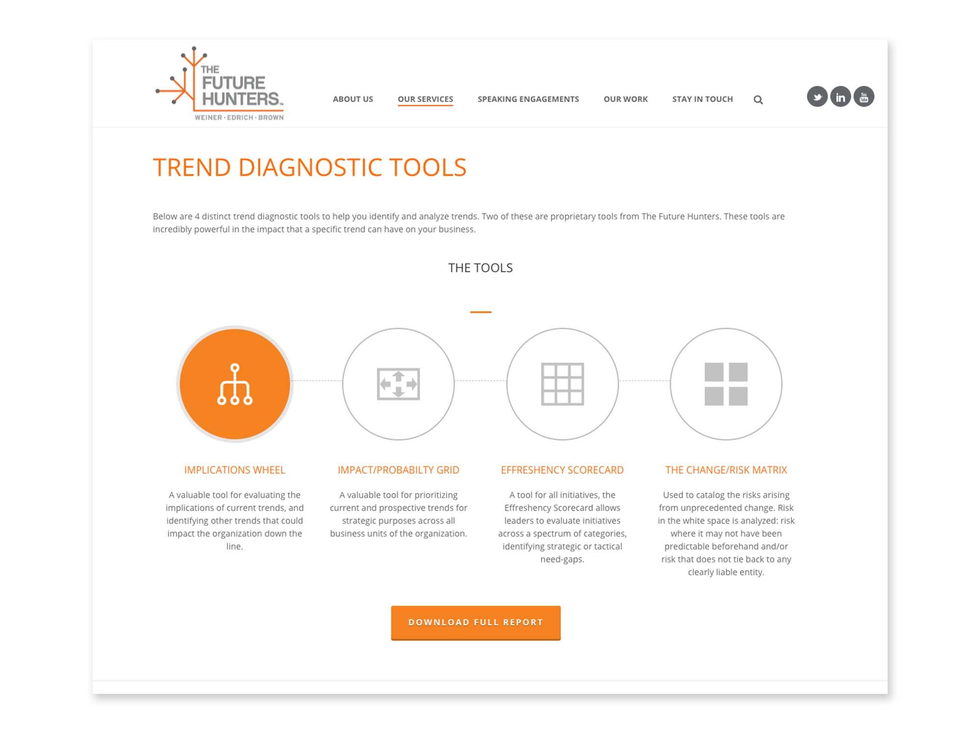 The Future Hunters services page design and development