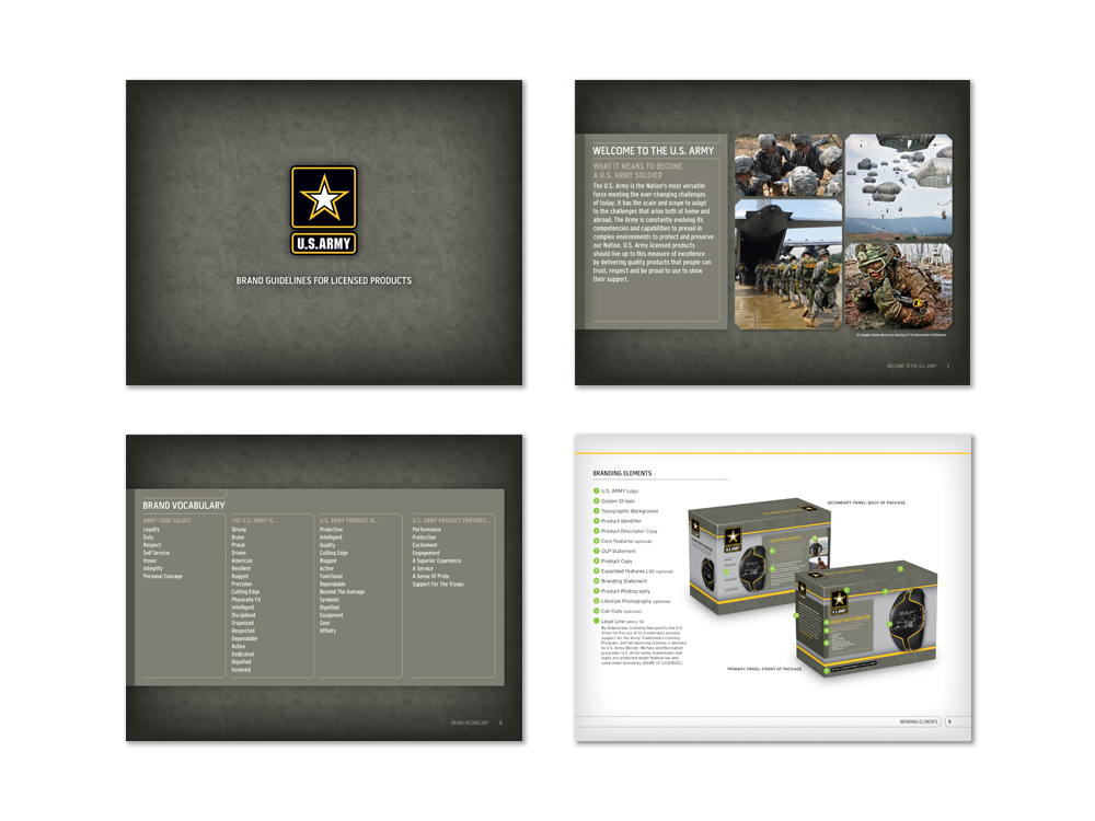 U.S Army Licensed Product Style Guide